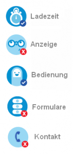 Mobil-Test: Ladezeit, Anzeige, Bedienung, Formulare, Kontaktmöglichkeiten