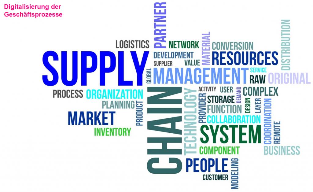 Wortwolke Digitalisierung der Geschäftsprozesse