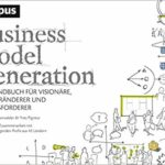 Business-Modell-Generation